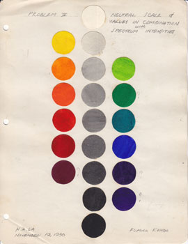 Neutral Scale & Values in Combination with Spectrum Intensities (Problem IV). Fumiko Kondo.