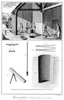 Maroquinier [Maker of morocco and goatskin leather] : Engravings from Denis Diderot and Jean...