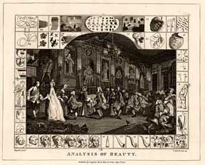 Analysis of Beauty. William Hogarth, After