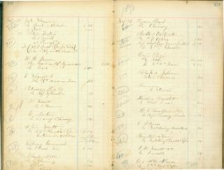 Ledger for Accounts in Bennington, Vermont, February 1870 - 1871. American Standard Thread...